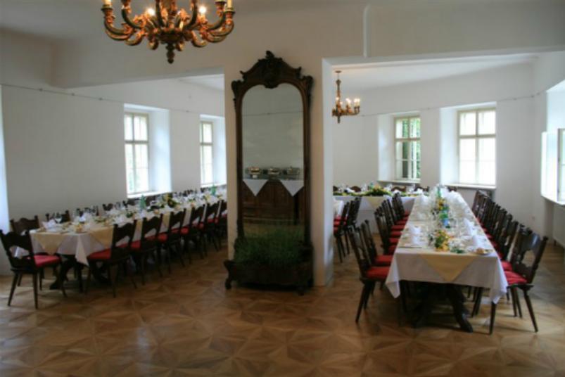 Schloss Thürnlhof